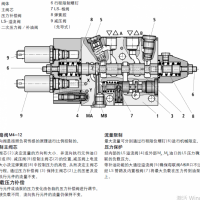 A2FE全系列液压马达液压原理制动刹车功能阀