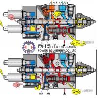 REXROTH M4-15多路阀配件-现货资源供应