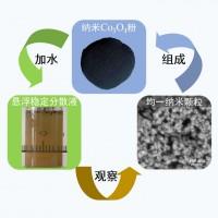 水溶性纳米氧化钴(Co3O4)